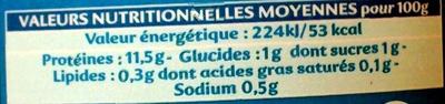chair de crabe - Nutrition facts