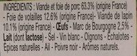 Terrine Morvandelle au marc de Bourgogne - Ingredients