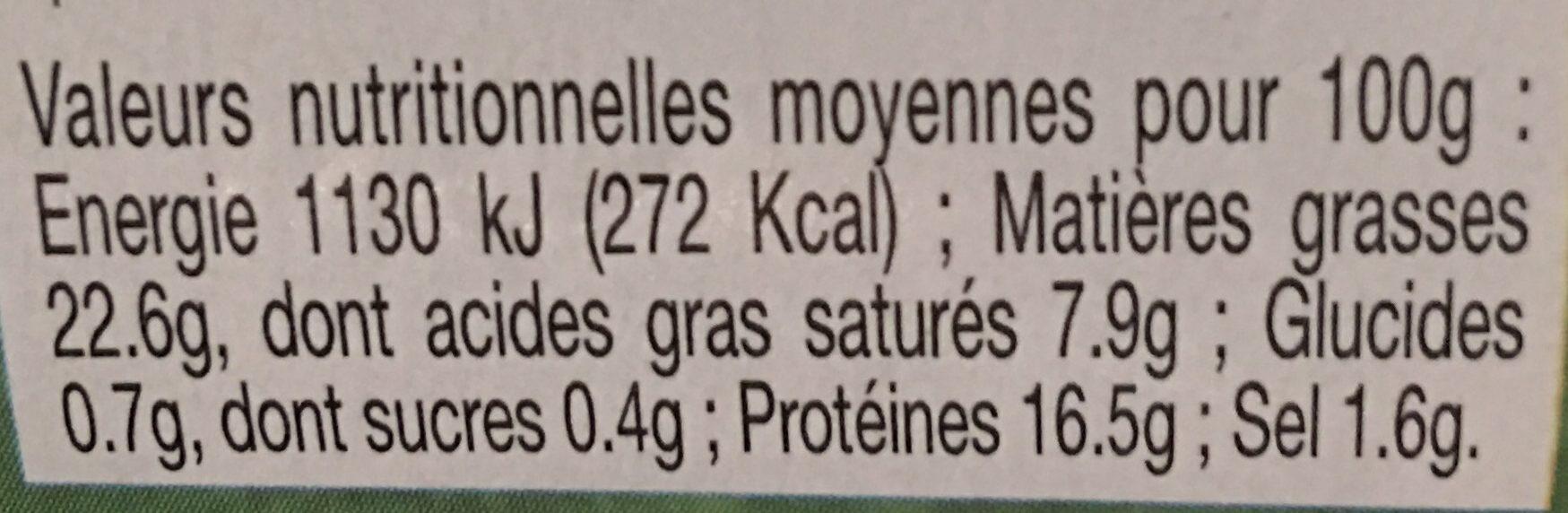 Terrine Morvandelle au marc de Bourgogne - Nutrition facts