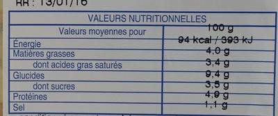 Coquille St Jacques recette Bretonne - Voedingswaarden - fr
