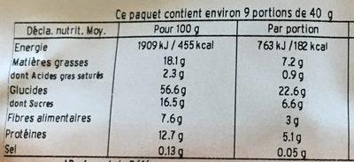 Granola Miel, Chocolat et Amandes - Nutrition facts - fr