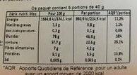 POPS DE BLE AU MIEL - Informations nutritionnelles - fr