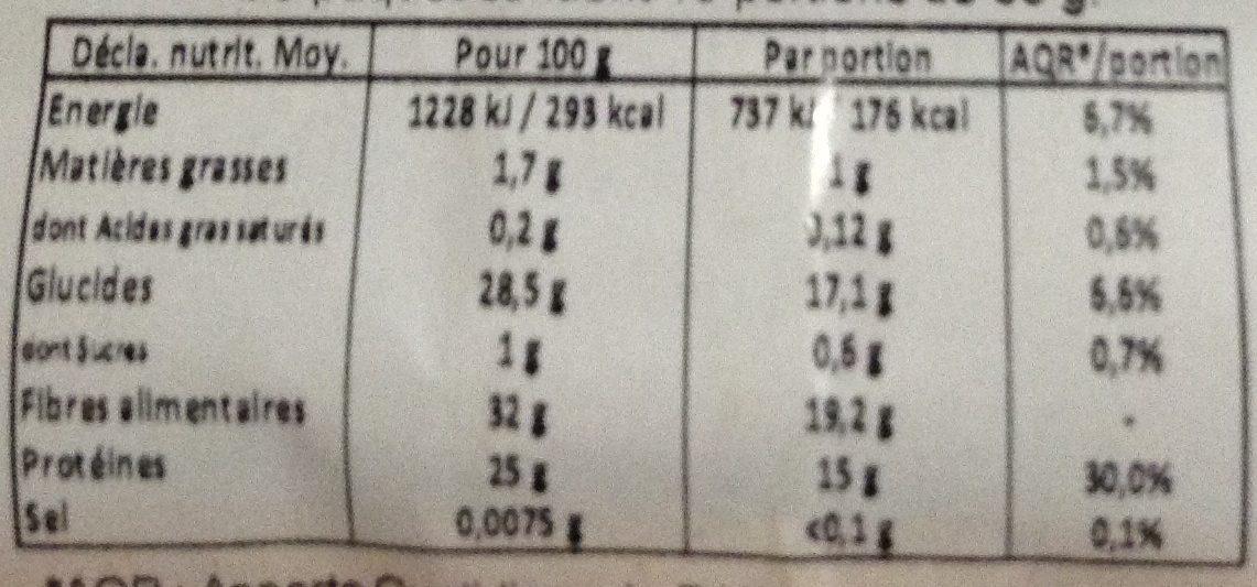 Lentilles vertes Bio - 1 kg - Markal - Voedingswaarden - fr