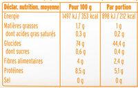 Polenta semoule de maïs - Nutrition facts - fr