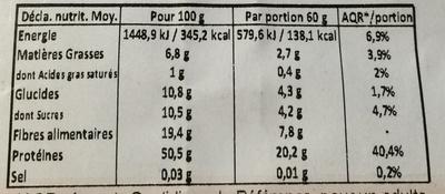 Protéines de soja gros morceaux - Informations nutritionnelles