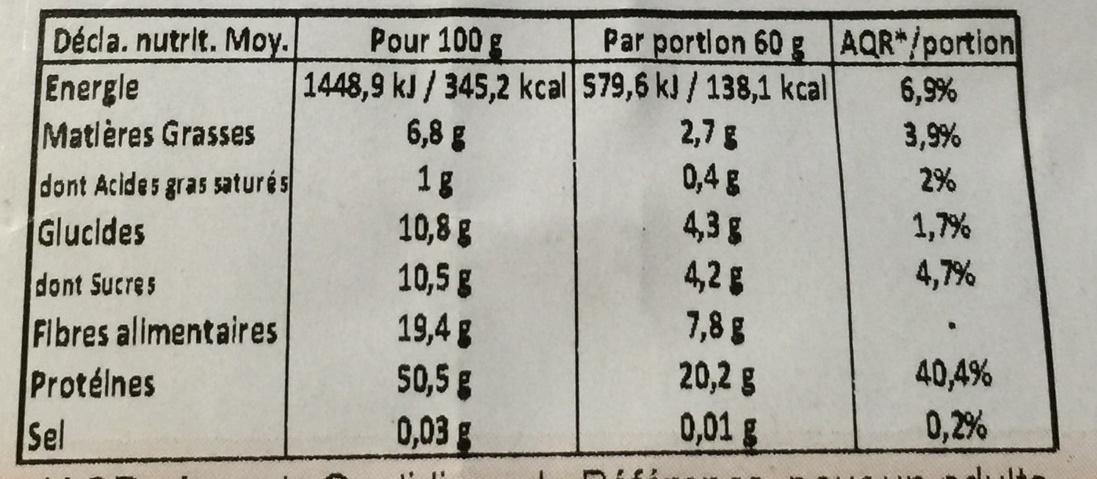 Protéines de soja gros morceaux - Voedigswaarden