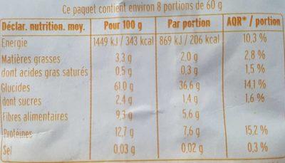 Pilpil - Nutrition facts - fr