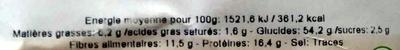 Graines d'amarante - Informations nutritionnelles