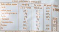 Graine de chia - Informations nutritionnelles - fr
