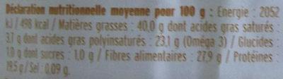 Graines de lin brun - Informations nutritionnelles