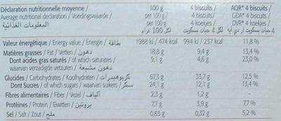 Petit-Déjeuner miel-chocolat - Informations nutritionnelles