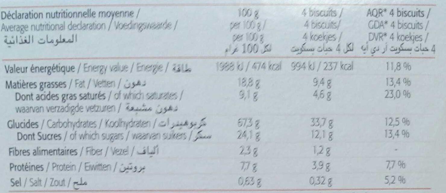 Petit-Déjeuner miel-chocolat - Nutrition facts