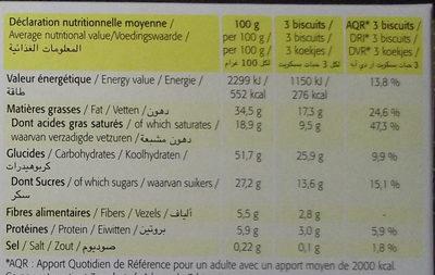 Sablés coco-citron - Informations nutritionnelles - fr