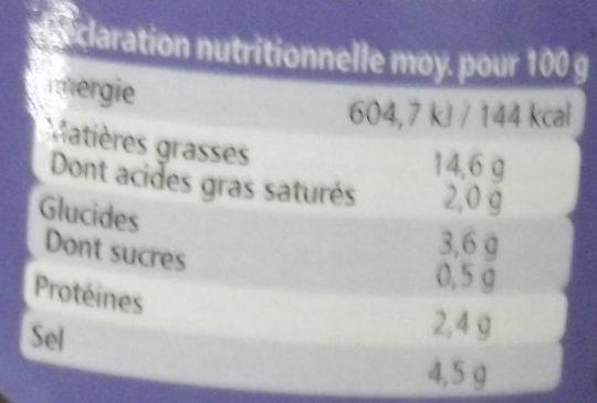 Olives vertes aux anchoix - Informations nutritionnelles - fr