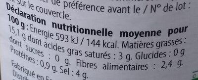 Olives vertes aux poivrons - Informations nutritionnelles - fr