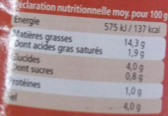 Olives vertes aux poivrons - Informations nutritionnelles