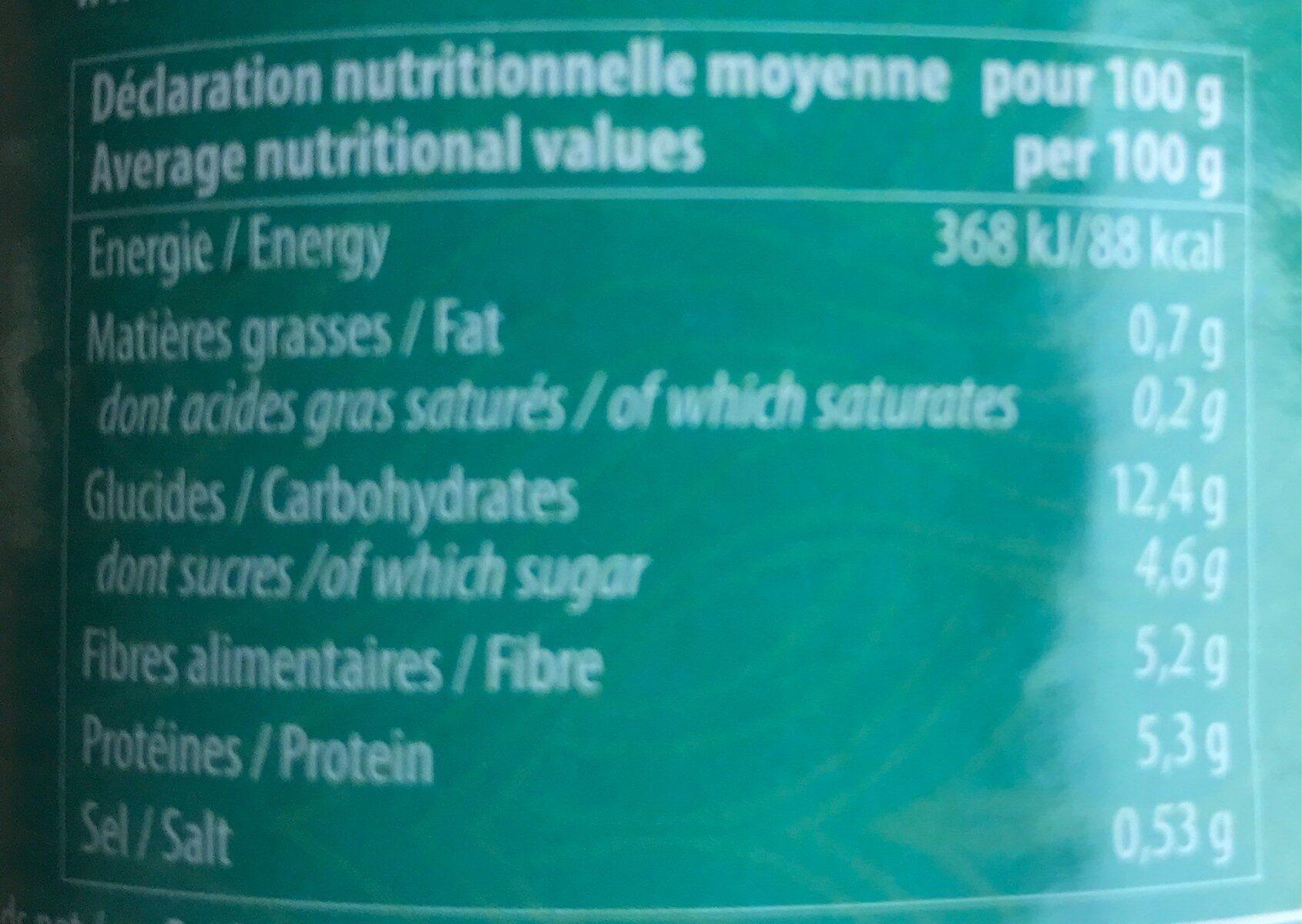 Petit pois - Informations nutritionnelles - fr