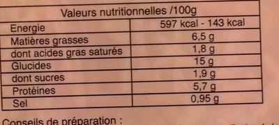Lasagnes au saumon - Informations nutritionnelles