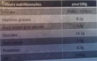 Lasagnes fraîches à la bolognaise - Nutrition facts - fr