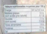 Pommes de terre au thon - Informations nutritionnelles