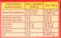 Sucralose au bon goût sucré - Nutrition facts