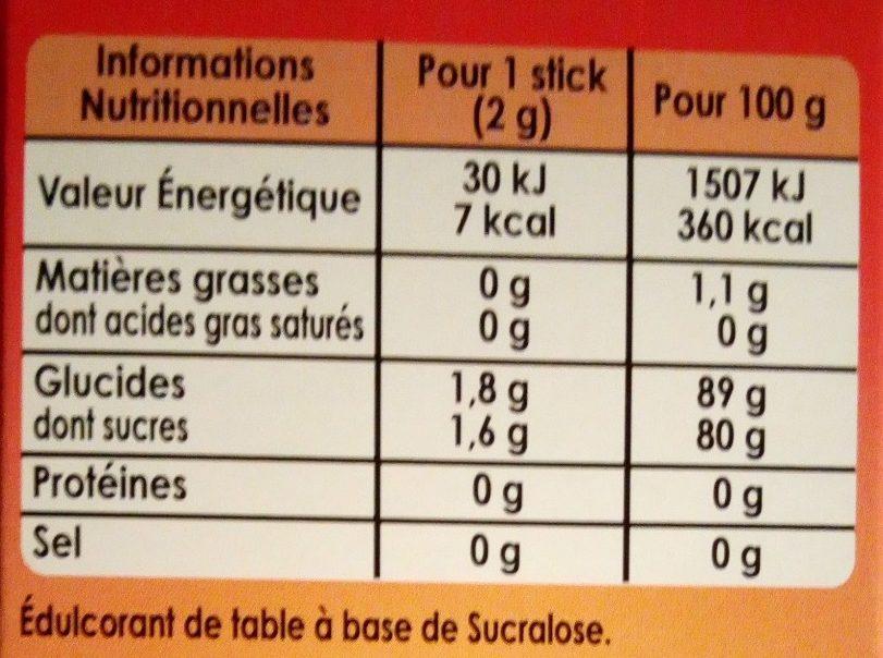 Canderel vanilla - Informations nutritionnelles - fr
