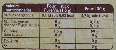 Pure Via - Nutrition facts