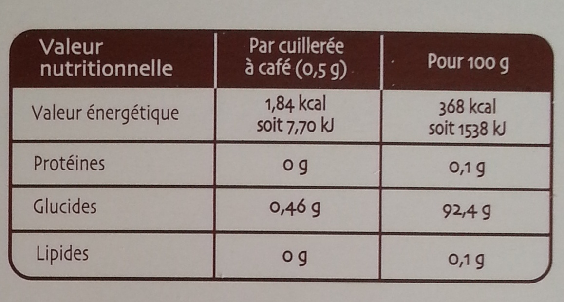 Pure Via - Informations nutritionnelles