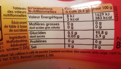 Sucralose - Nutrition facts