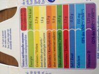 Petits filous panachés - Nutrition facts