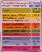 Petits Filous (6 Goûts : Fraise, Framboise, Pêche, Banane, Abricot, Fruits Rouges) 18 Pots - Informations nutritionnelles