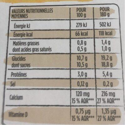 Yaourt à boire sucré aromatisé - Nutrition facts - fr