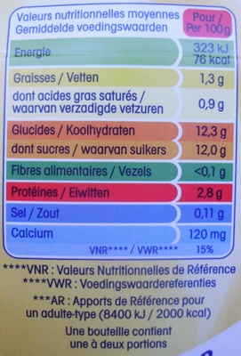 P'tit Yop, Goût Vanille (Offre €co) - Nutrition facts