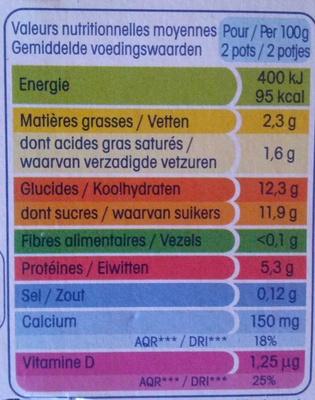 Petits Filous (6 Goûts : Fraise, Banane, Pêche, Abricot, Fruits Rouges, Framboise) 18 Pots - Nutrition facts