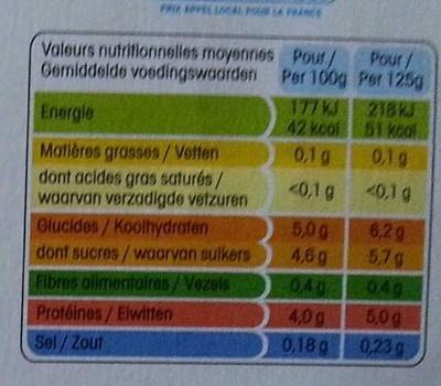 Panier de Yoplait (0 % MG, 0 % Sucres ajoutés) - (Cerise, Fraise, Framboise, Mûre) 8 Pots - Voedingswaarden - fr