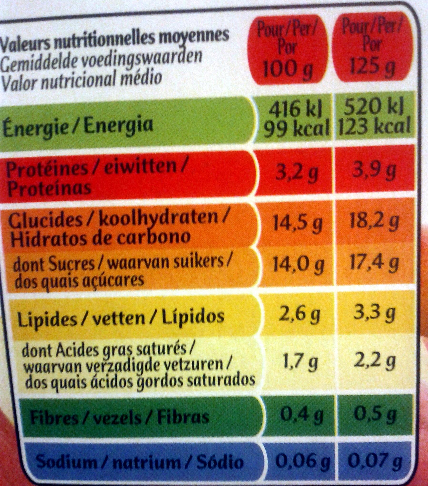 Panier de Yoplait Pêche, Poire - Nutrition facts