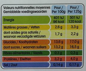 Panier de Yoplait (format économique) - Informations nutritionnelles