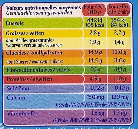 Petits Filous tub's (3 Fraises, 3 Framboises, 3 Pêches) - Informations nutritionnelles - fr