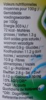 Yop, Parfum Citron - Valori nutrizionali - fr
