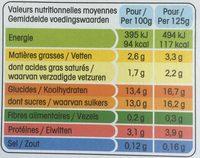 Panier de Yoplait Fruits 125Gx8 - Informations nutritionnelles