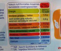 Mini Yop goût Fraise - Nutrition facts