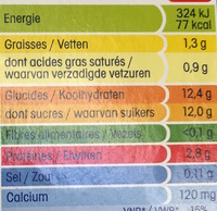 Mini Yop, Goût Fraise - Nutrition facts - fr