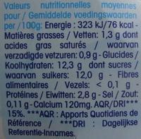 Mini Yop, Goût Framboise - Informations nutritionnelles