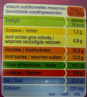 P'tit Yop, Goût Fruits Rouges - Nutrition facts