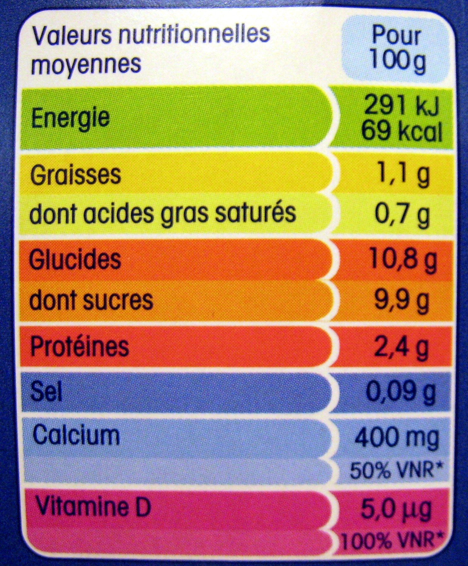 Calin + à boire - Nutrition facts - fr