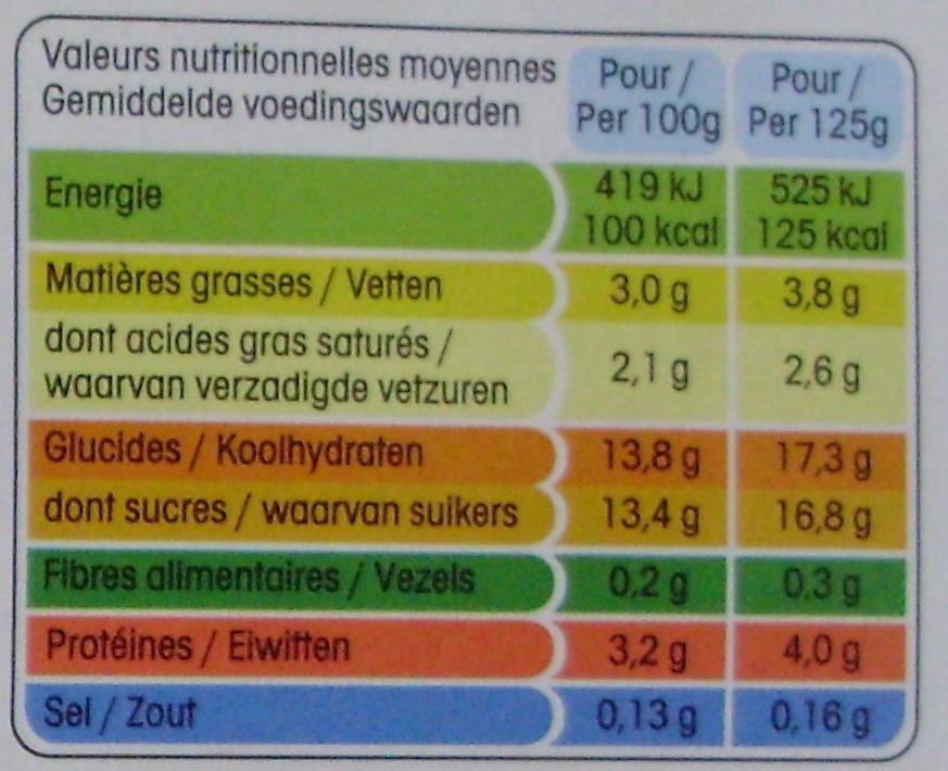 Panier de Yoplait Exotique Mangue, Coco, Ananas - Informations nutritionnelles - fr