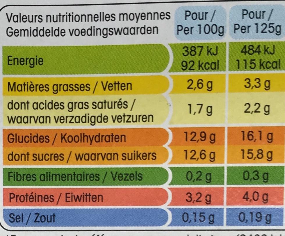 Panier de Yoplait Fraise - Informations nutritionnelles