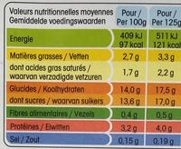 Panier de Yoplait Framboise Mûre - Nutrition facts - fr