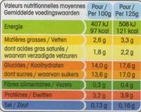 Panier de Yoplait (Abricot, Ananas, Pêche, Poire) 6 Pots - Informations nutritionnelles