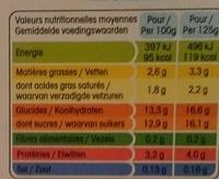 Panier de Yoplait Cerise - Nutrition facts - fr